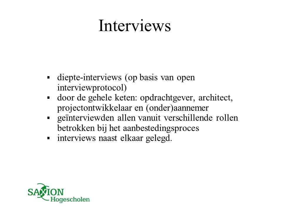 Interviews  diepte-interviews (op basis van open interviewprotocol)  door de gehele keten: opdrachtgever, architect, projectontwikkelaar en (onder)a