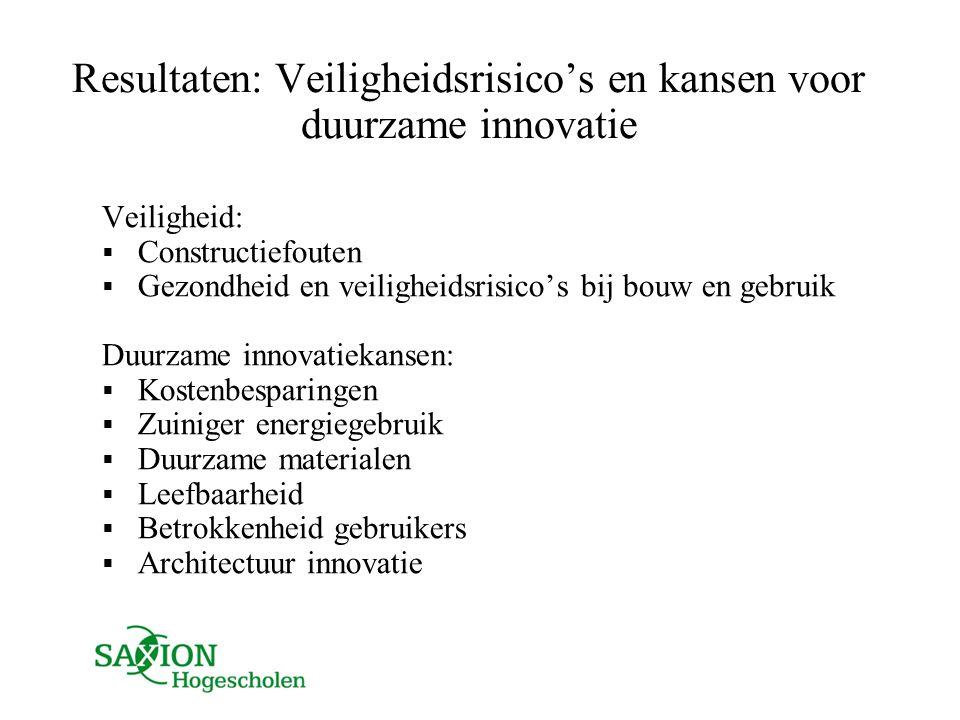 Resultaten: Veiligheidsrisico's en kansen voor duurzame innovatie Veiligheid:  Constructiefouten  Gezondheid en veiligheidsrisico's bij bouw en gebr