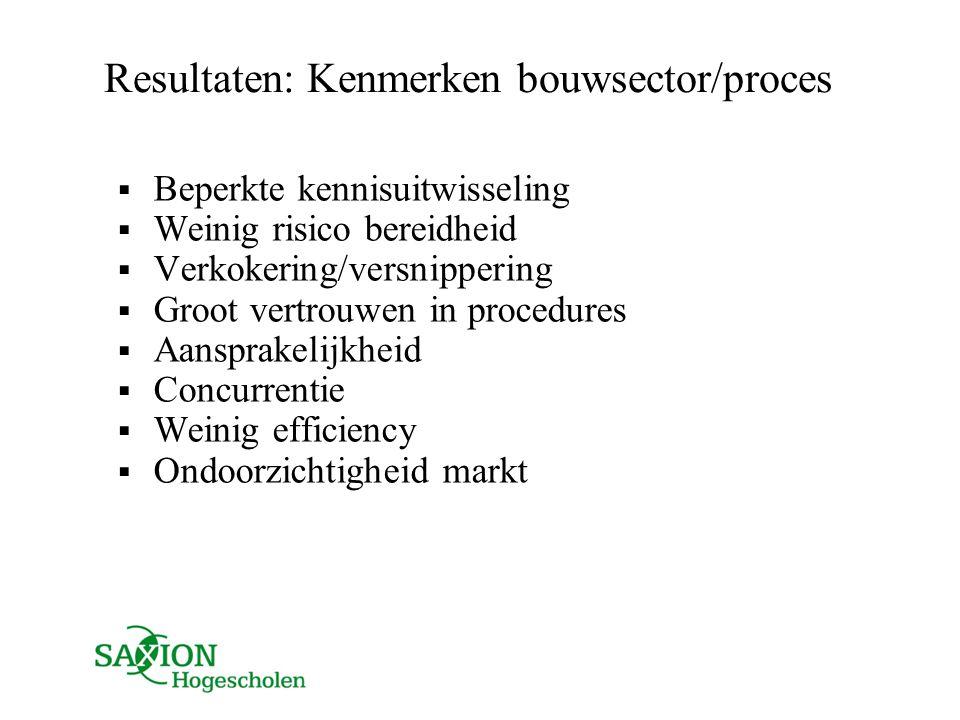 Resultaten: Kenmerken bouwsector/proces  Beperkte kennisuitwisseling  Weinig risico bereidheid  Verkokering/versnippering  Groot vertrouwen in pro