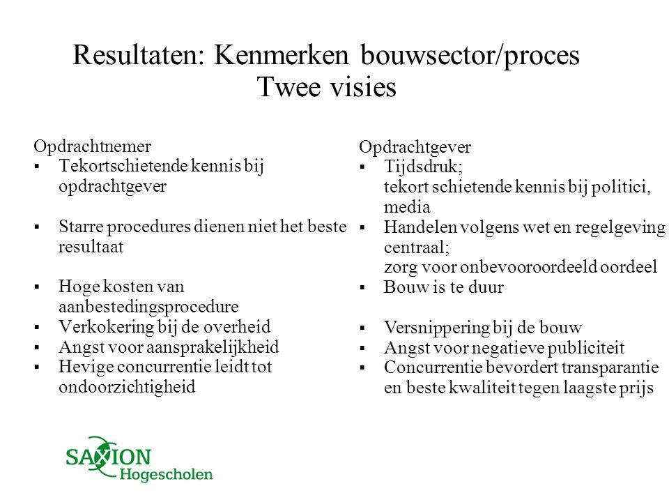 Resultaten: Kenmerken bouwsector/proces Twee visies Opdrachtnemer  Tekortschietende kennis bij opdrachtgever  Starre procedures dienen niet het best