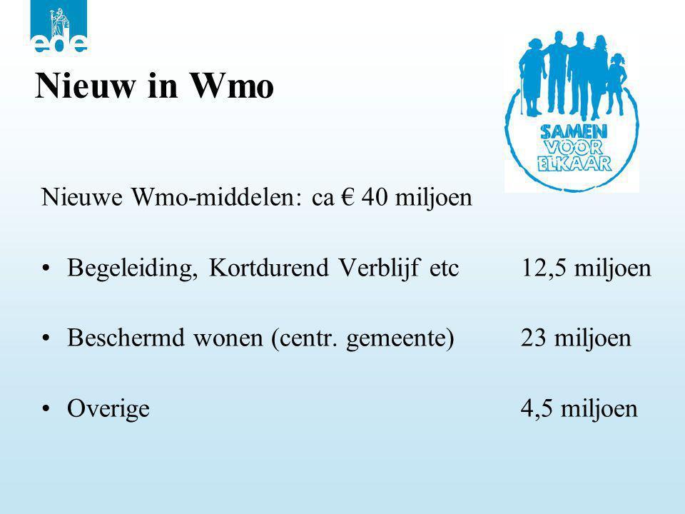 Nieuw in Wmo Nieuwe Wmo-middelen: ca € 40 miljoen •Begeleiding, Kortdurend Verblijf etc12,5 miljoen •Beschermd wonen (centr. gemeente)23 miljoen •Over