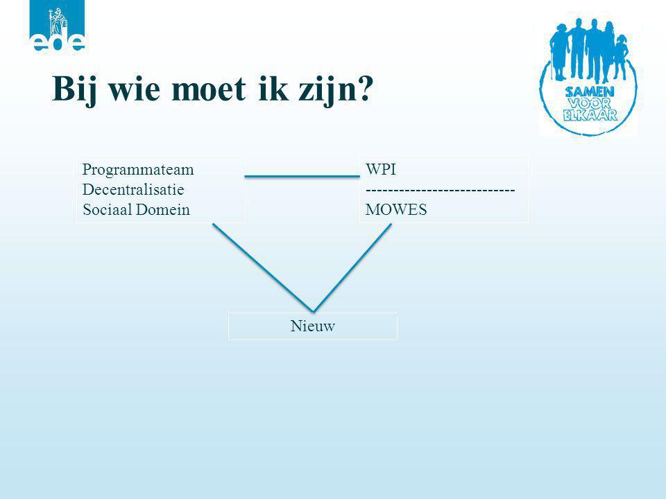 Programmateam Decentralisatie Sociaal Domein WPI --------------------------- MOWES Nieuw Bij wie moet ik zijn?