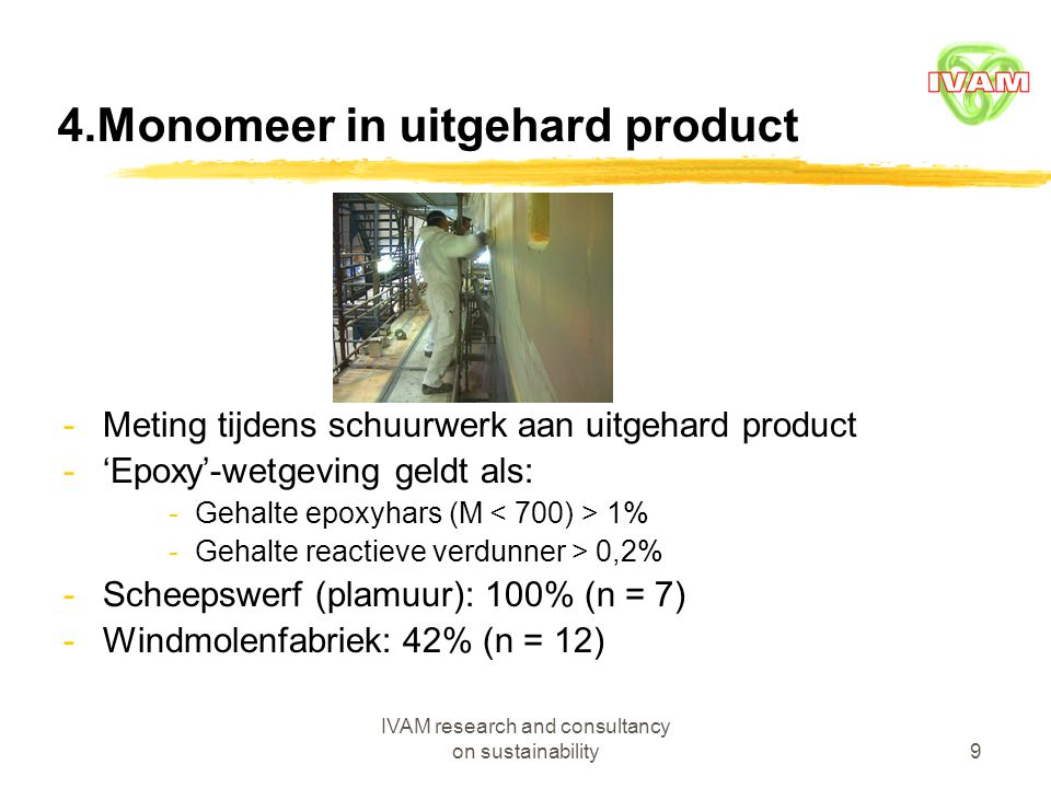 IVAM research and consultancy on sustainability9 4.Monomeer in uitgehard product -Meting tijdens schuurwerk aan uitgehard product -'Epoxy'-wetgeving g