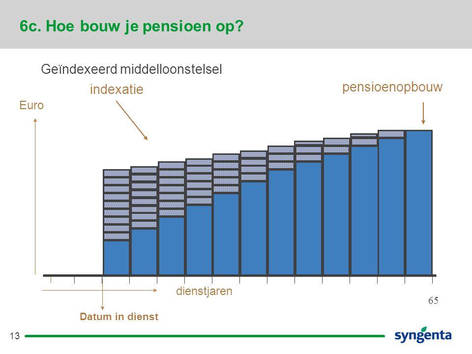 13 6c.Hoe bouw je pensioen op. pensioenopbouw indexatie 2.