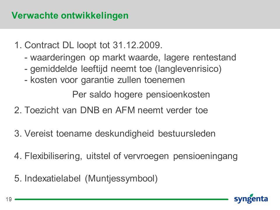 19 Verwachte ontwikkelingen 1.Contract DL loopt tot 31.12.2009.
