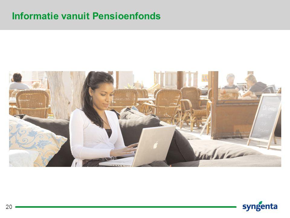 20 Informatie vanuit Pensioenfonds