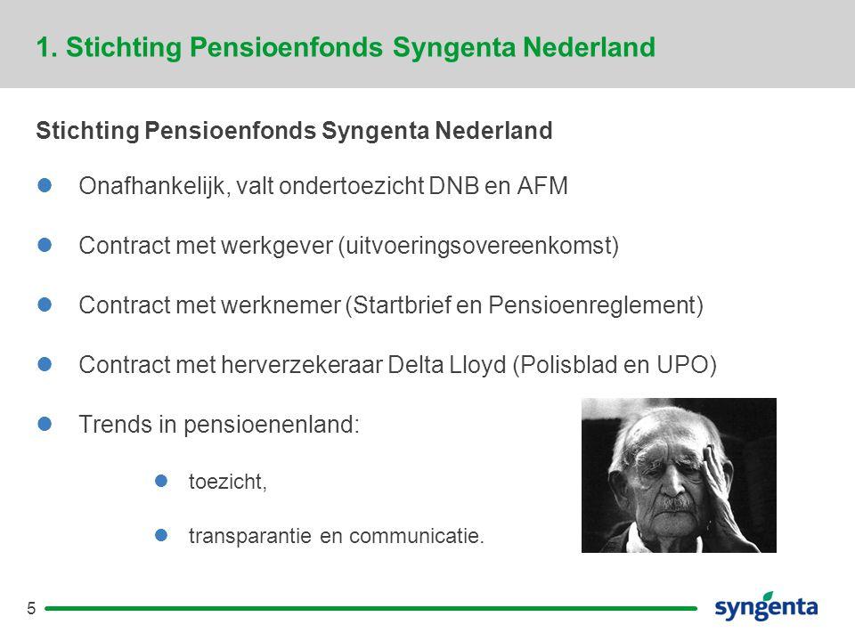5 1. Stichting Pensioenfonds Syngenta Nederland Stichting Pensioenfonds Syngenta Nederland  Onafhankelijk, valt ondertoezicht DNB en AFM  Contract m