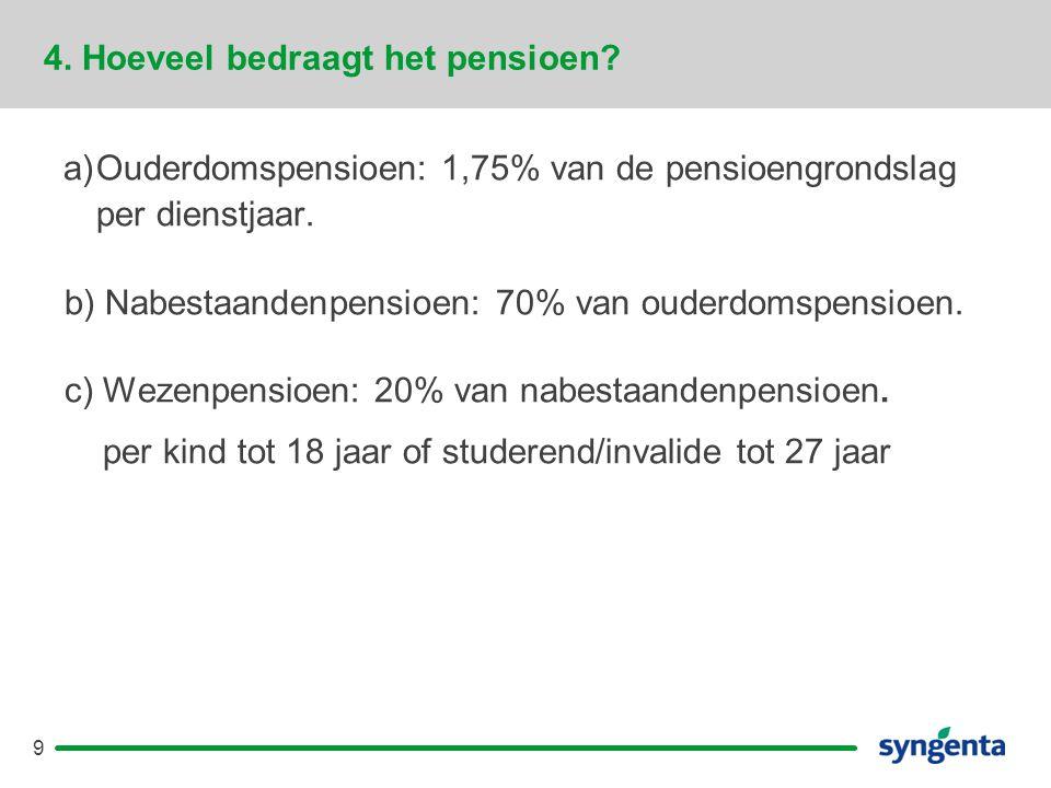 9 4.Hoeveel bedraagt het pensioen.