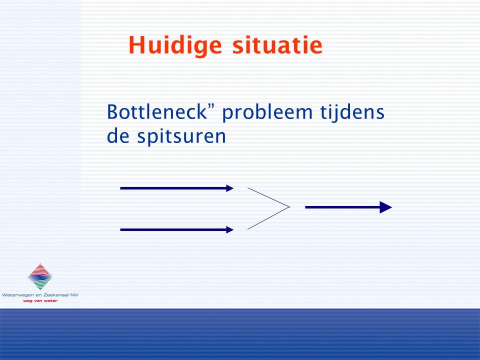 """Huidige situatie Bottleneck"""" probleem tijdens de spitsuren"""