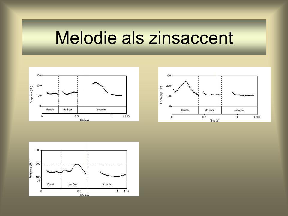 Fonologisch gebruik van melodie Fonemisch gebruik van toon in het Shanghai-chinees: a)b)