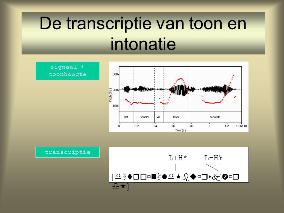 De transcriptie van toon en intonatie Methode 1: signaal + toonhoogte transcriptie [   ]