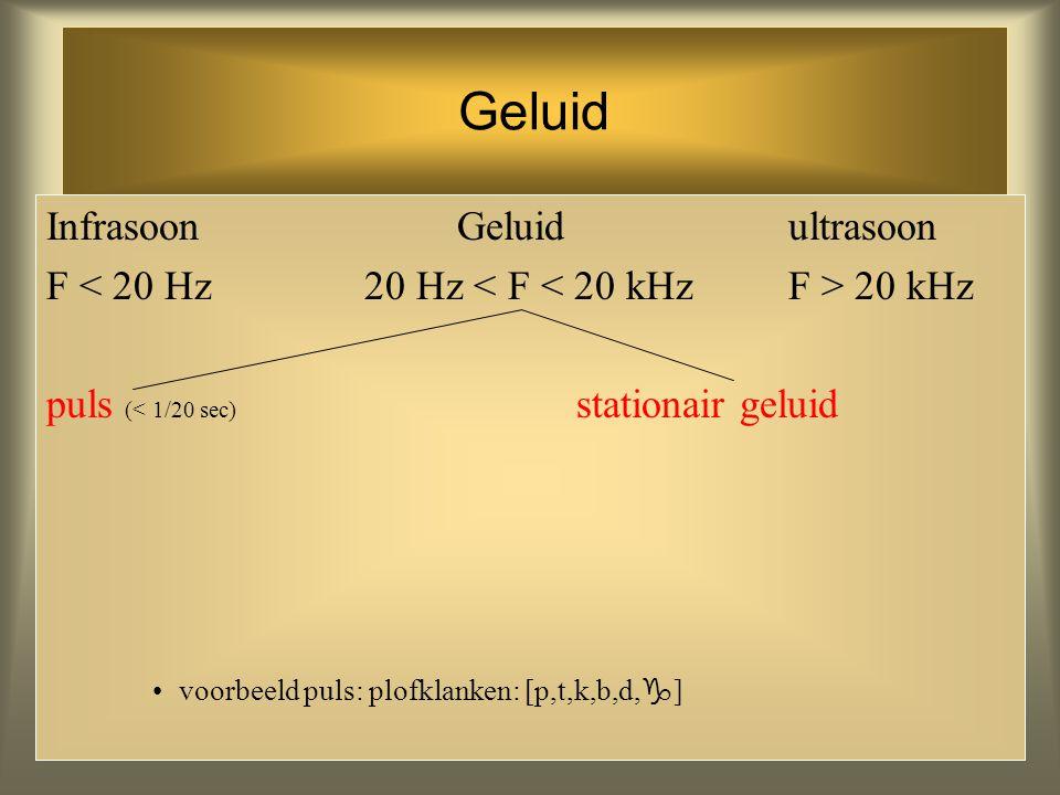 Geluid Infrasoon Geluidultrasoon F 20 kHz