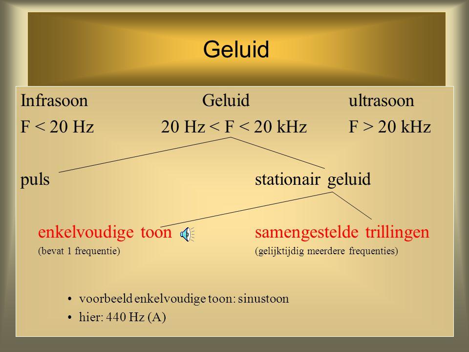 Geluid Infrasoon Geluidultrasoon F 20 kHz puls (< 1/20 sec) stationair geluid •voorbeeld puls: plofklanken: [p,t,k,b,d,  ]