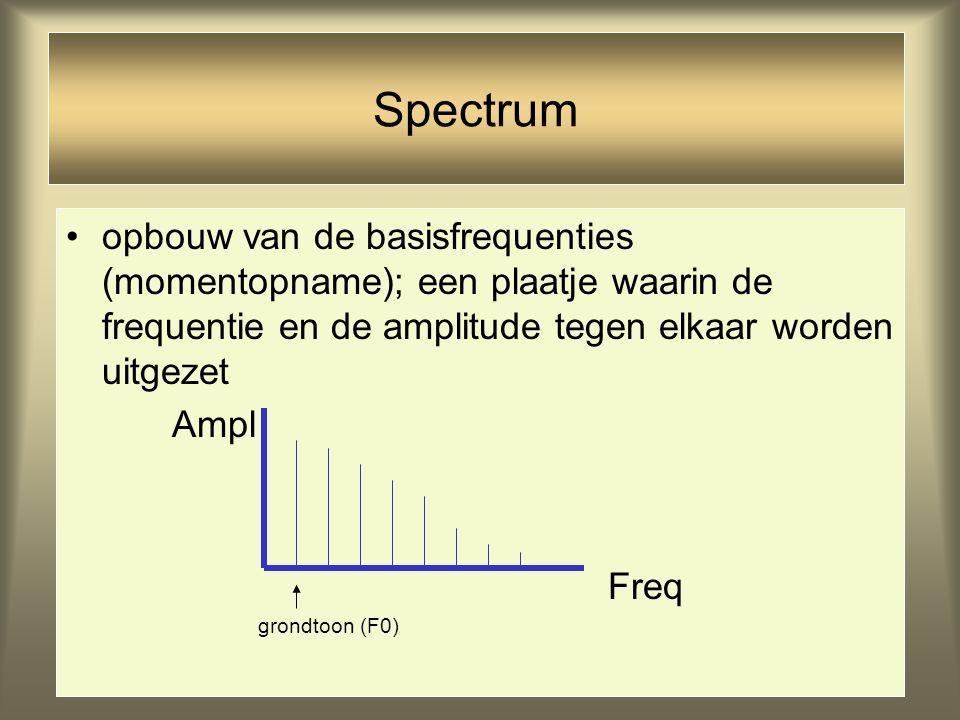 Spectrum •Spectrum geluid: opbouw van de basisfrequenties (bepaalt klankkleur) •Iedere samengestelde trilling met een frequentie F is te beschouwen al