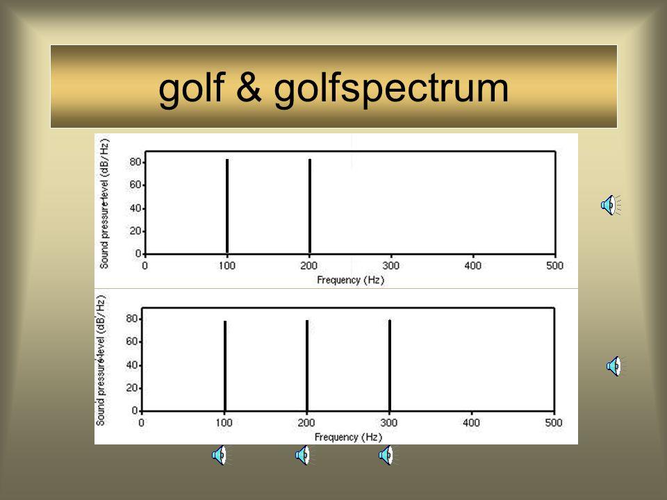Spectrum •opbouw van de basisfrequenties (momentopname); een plaatje waarin de frequentie en de amplitude tegen elkaar worden uitgezet Ampl Freq grond