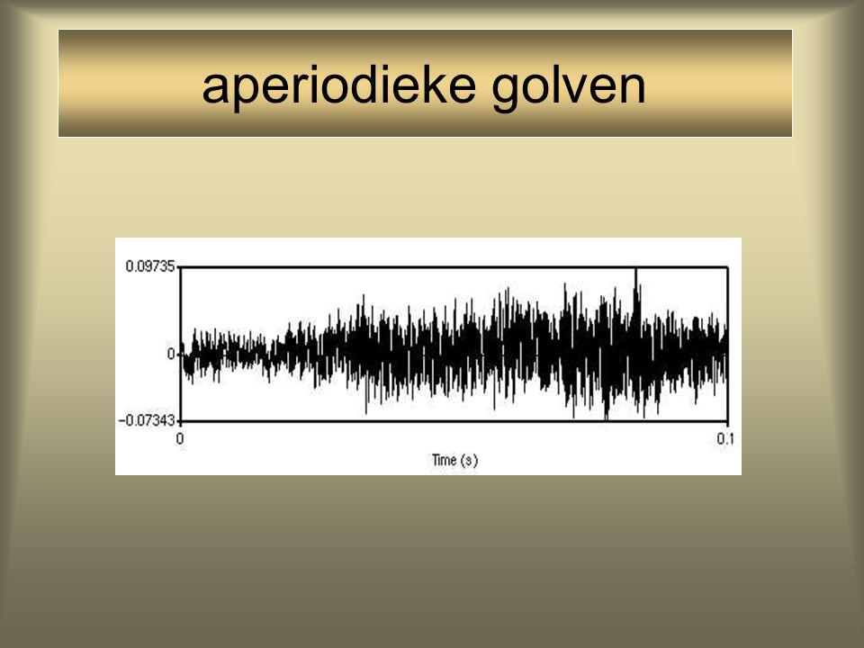 samengestelde golven Niet alle samengestelde golven zijn periodiek