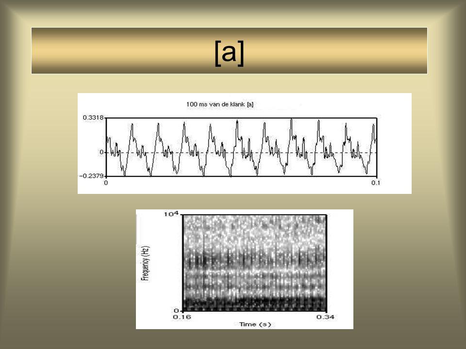spectrum & spectrogram Een verzameling van opeenvolgende spectra van een signaal waarbij de relatieve intensiteit in grijstinten is weergegeven heet e