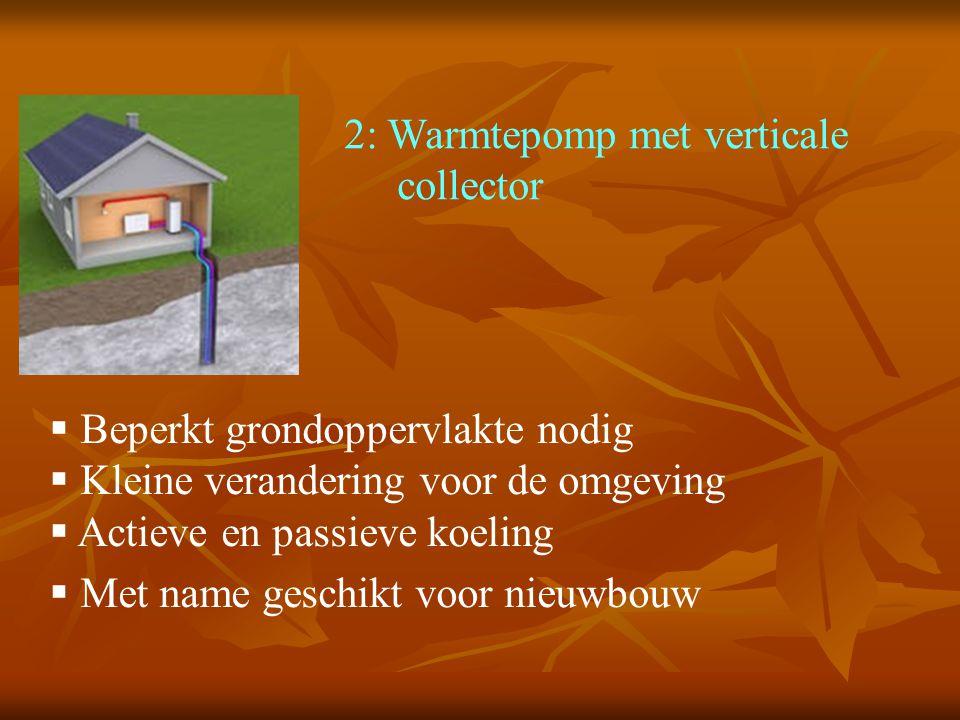 2: Warmtepomp met verticale collector  Beperkt grondoppervlakte nodig  Kleine verandering voor de omgeving  Actieve en passieve koeling  Met name