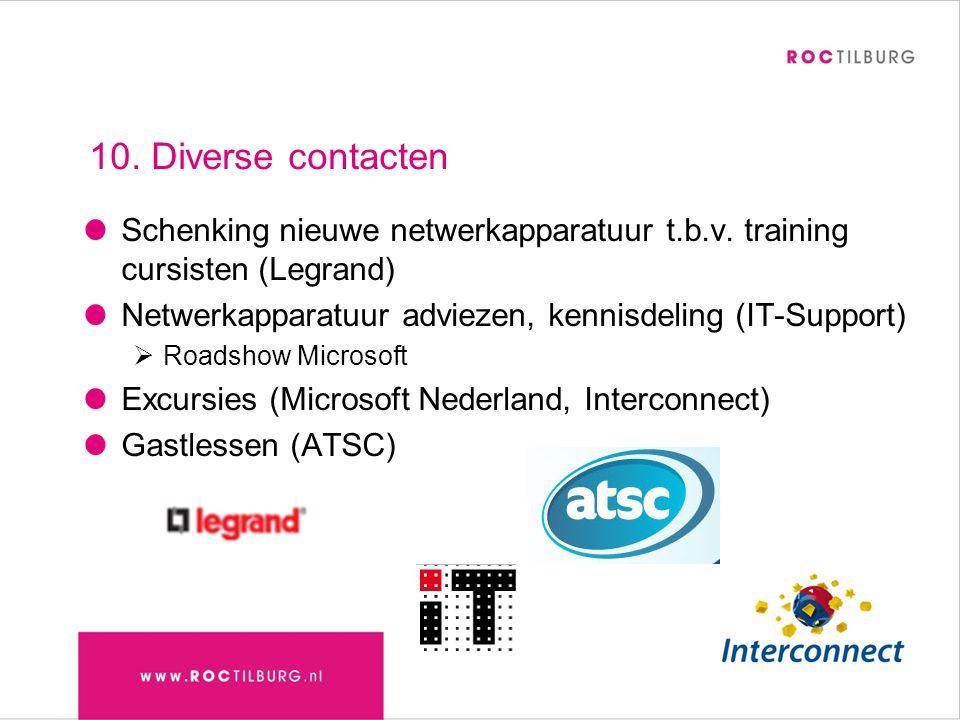 10. Diverse contacten Schenking nieuwe netwerkapparatuur t.b.v. training cursisten (Legrand) Netwerkapparatuur adviezen, kennisdeling (IT-Support)  R