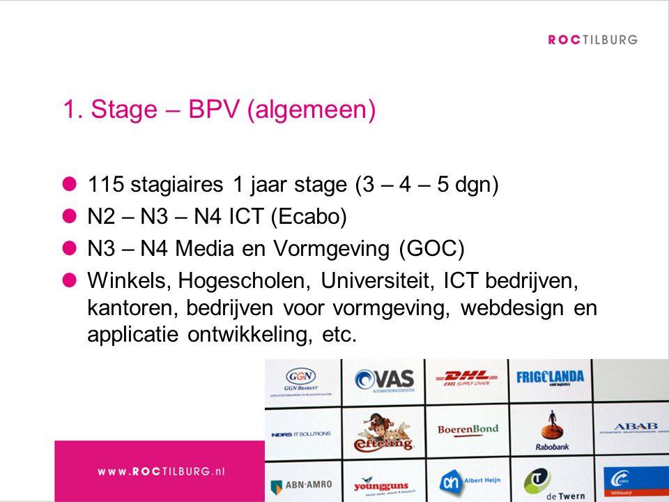 1. Stage – BPV (algemeen) 115 stagiaires 1 jaar stage (3 – 4 – 5 dgn) N2 – N3 – N4 ICT (Ecabo) N3 – N4 Media en Vormgeving (GOC) Winkels, Hogescholen,