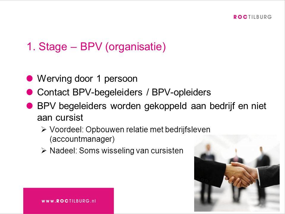 1. Stage – BPV (organisatie) Werving door 1 persoon Contact BPV-begeleiders / BPV-opleiders BPV begeleiders worden gekoppeld aan bedrijf en niet aan c