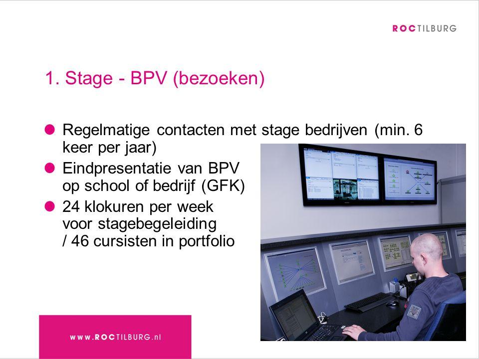 1. Stage - BPV (bezoeken) Regelmatige contacten met stage bedrijven (min. 6 keer per jaar) Eindpresentatie van BPV op school of bedrijf (GFK) 24 kloku