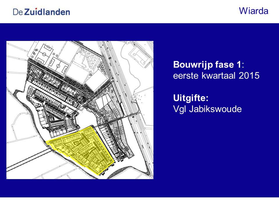 Wiarda Bouwrijp fase 1: eerste kwartaal 2015 Uitgifte: Vgl Jabikswoude