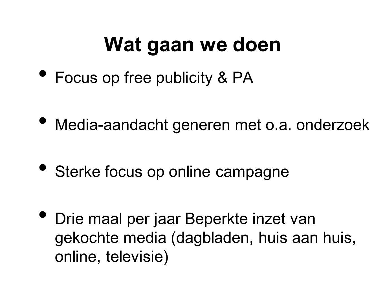 Wat gaan we doen • Focus op free publicity & PA • Media-aandacht generen met o.a. onderzoek • Sterke focus op online campagne • Drie maal per jaar Bep