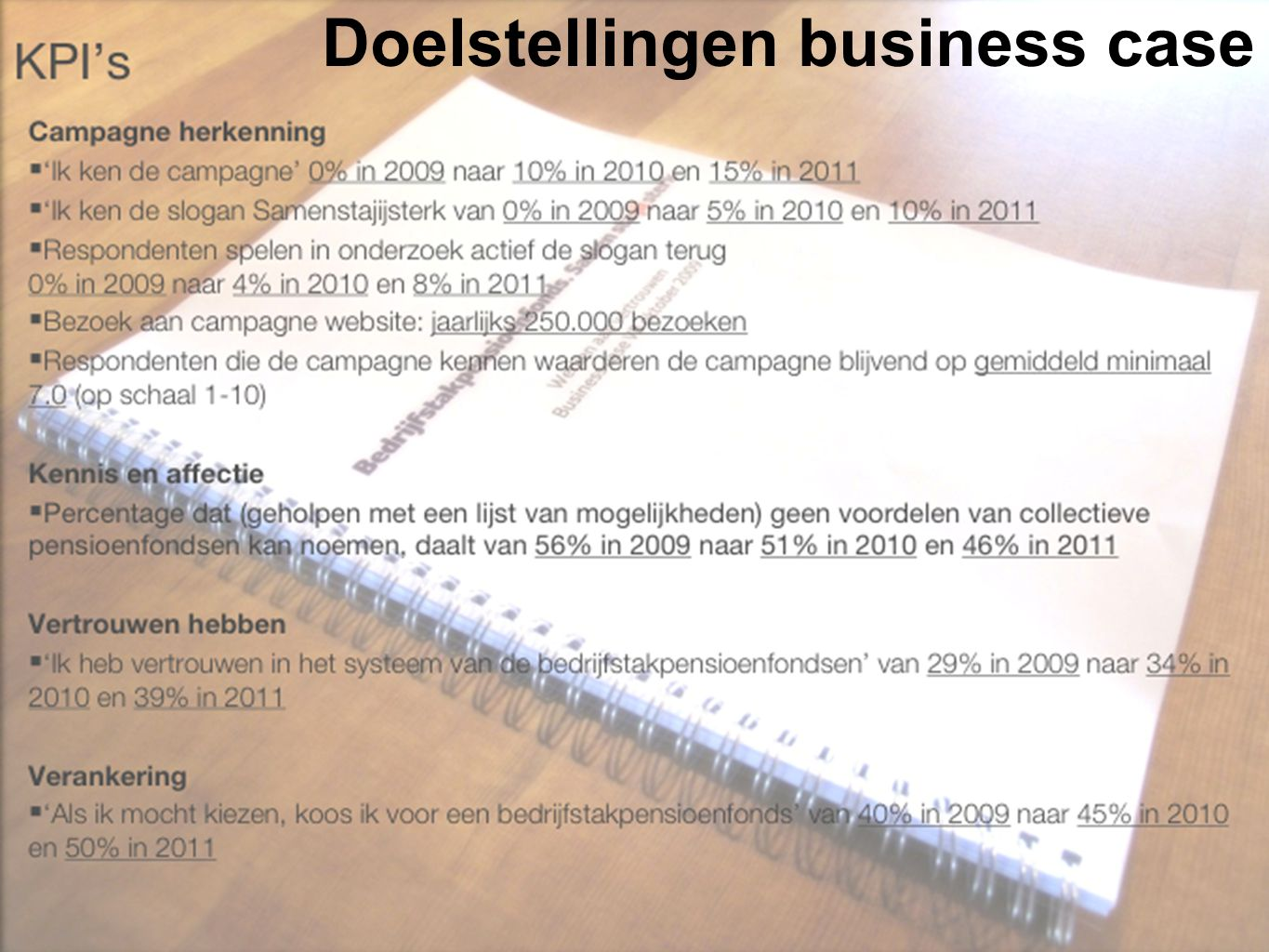 Doelstellingen business case