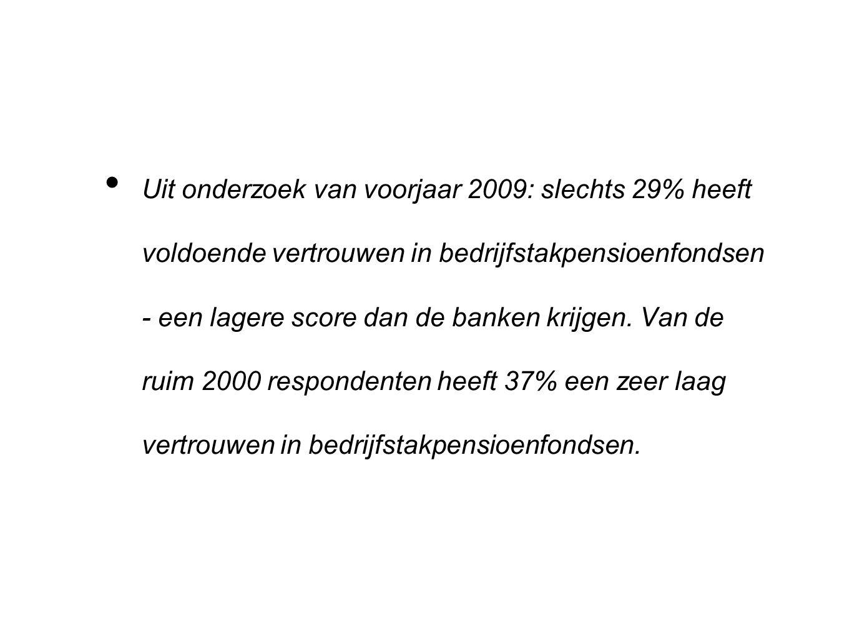 • Uit onderzoek van voorjaar 2009: slechts 29% heeft voldoende vertrouwen in bedrijfstakpensioenfondsen - een lagere score dan de banken krijgen. Van