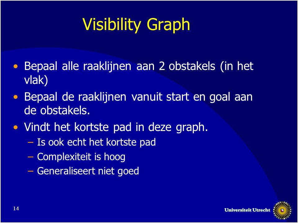 14 Visibility Graph •Bepaal alle raaklijnen aan 2 obstakels (in het vlak) •Bepaal de raaklijnen vanuit start en goal aan de obstakels.