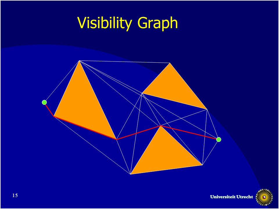 15 Visibility Graph