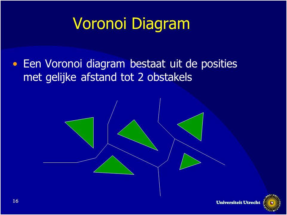 16 Voronoi Diagram •Een Voronoi diagram bestaat uit de posities met gelijke afstand tot 2 obstakels
