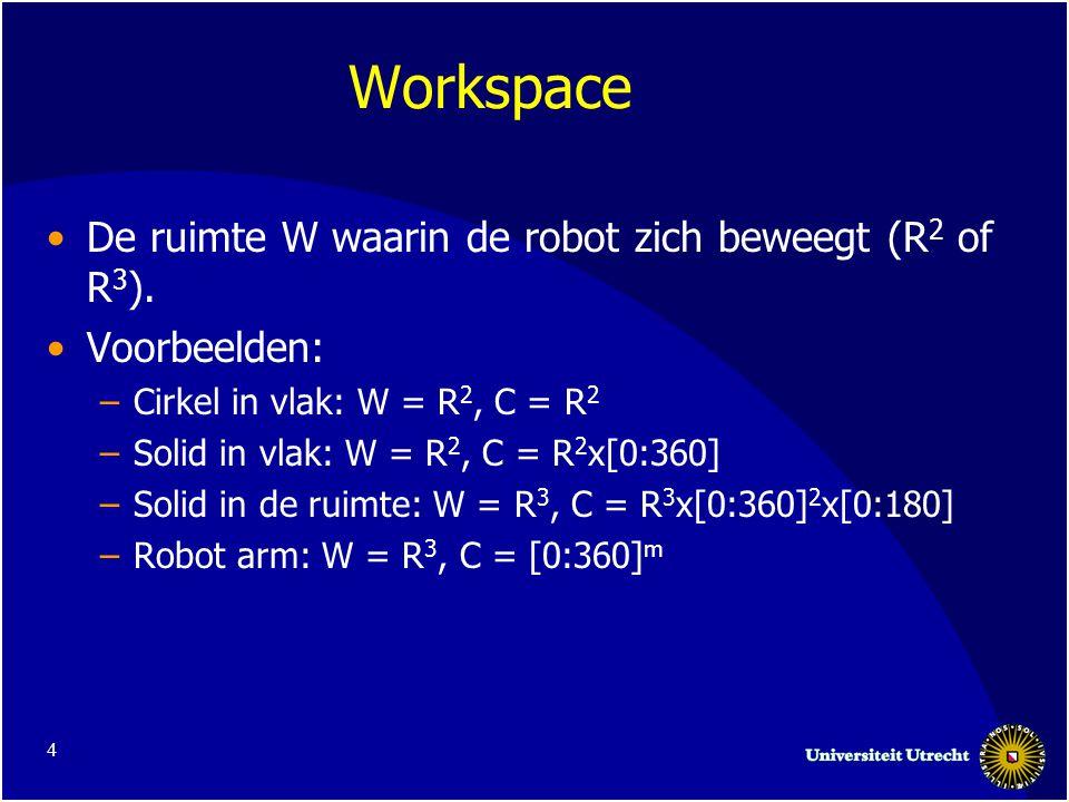 5 Obstakels •Een obstakel B i in de workspace correspondeert met een obstakel CB i = {q in C waarvoor A(q) B i snijdt} A(q) is de robot a in configuratie q