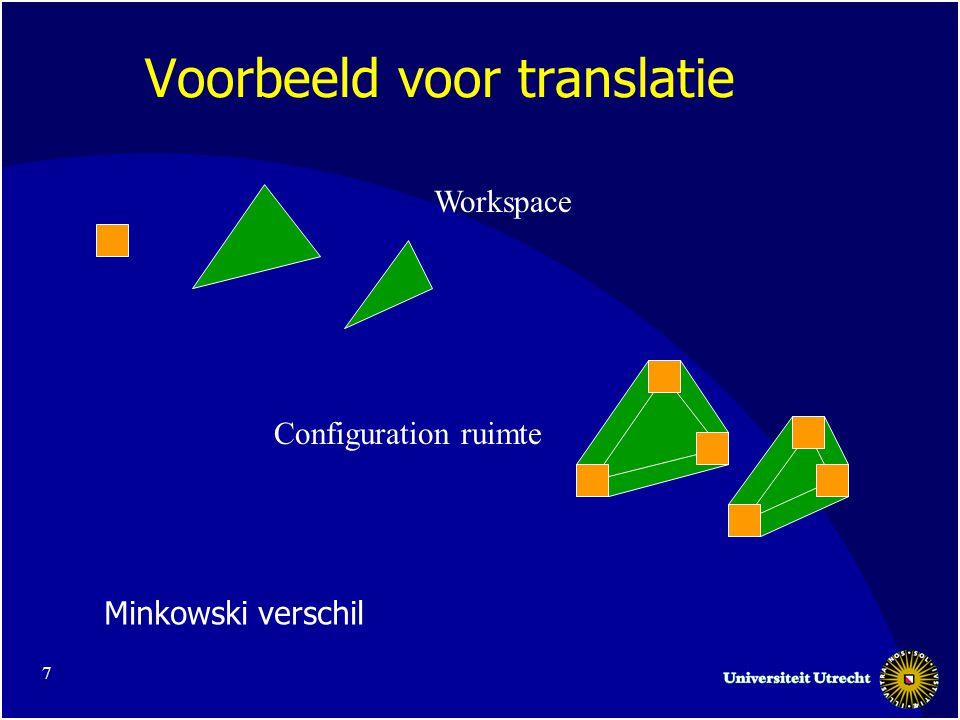 7 Voorbeeld voor translatie Workspace Configuration ruimte Minkowski verschil