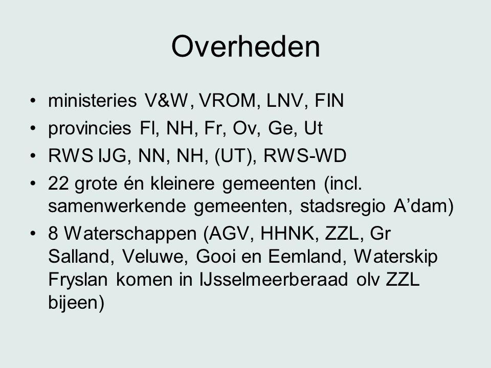 Overheden •ministeries V&W, VROM, LNV, FIN •provincies Fl, NH, Fr, Ov, Ge, Ut •RWS IJG, NN, NH, (UT), RWS-WD •22 grote én kleinere gemeenten (incl.