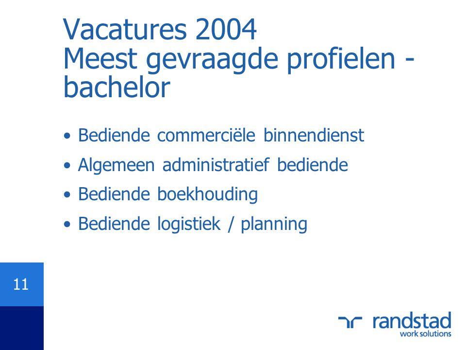 11 Vacatures 2004 Meest gevraagde profielen - bachelor •Bediende commerciële binnendienst •Algemeen administratief bediende •Bediende boekhouding •Bed
