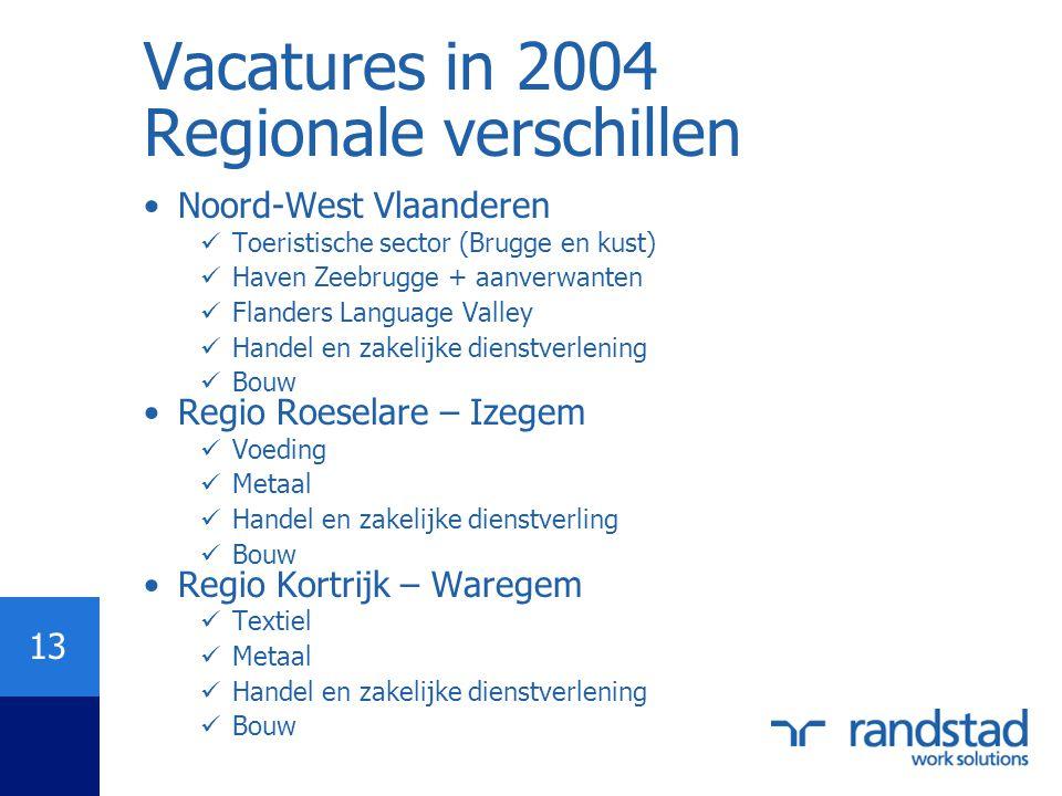 13 Vacatures in 2004 Regionale verschillen •Noord-West Vlaanderen  Toeristische sector (Brugge en kust)  Haven Zeebrugge + aanverwanten  Flanders L