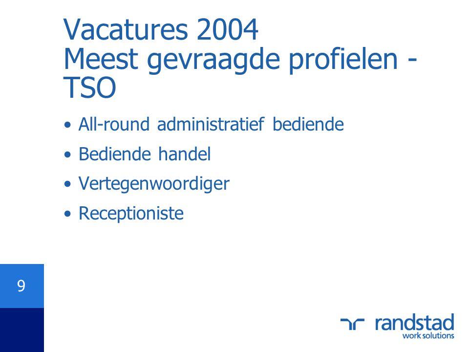9 Vacatures 2004 Meest gevraagde profielen - TSO •All-round administratief bediende •Bediende handel •Vertegenwoordiger •Receptioniste