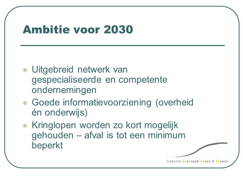 Ambitie voor 2030  Uitgebreid netwerk van gespecialiseerde en competente ondernemingen  Goede informatievoorziening (overheid én onderwijs)  Kringl