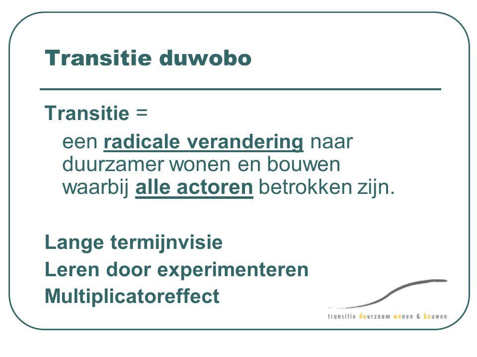 Transitie duwobo Transitie = een radicale verandering naar duurzamer wonen en bouwen waarbij alle actoren betrokken zijn. Lange termijnvisie Leren doo