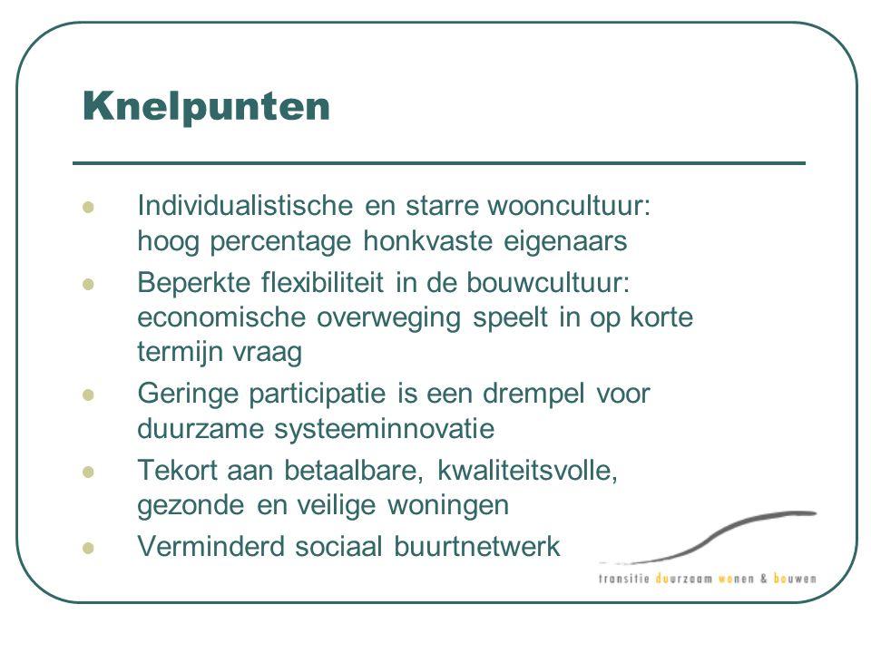 Knelpunten  Individualistische en starre wooncultuur: hoog percentage honkvaste eigenaars  Beperkte flexibiliteit in de bouwcultuur: economische ove