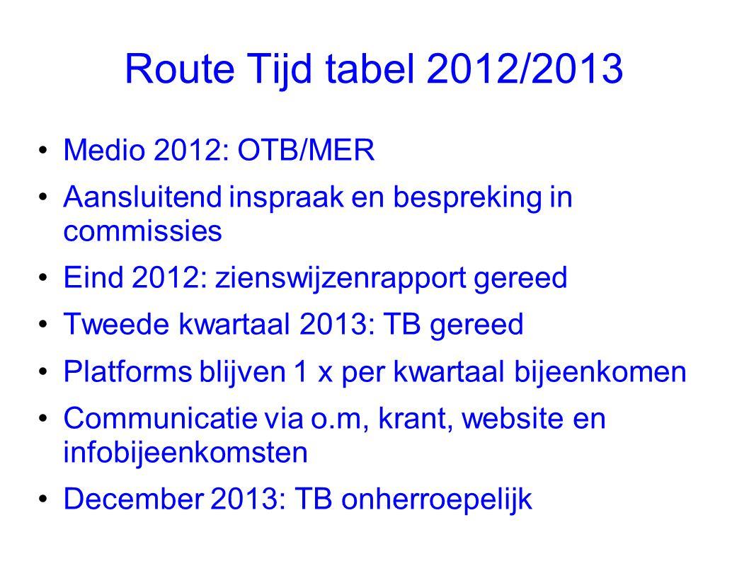 Route Tijd tabel 2012/2013 •Medio 2012: OTB/MER •Aansluitend inspraak en bespreking in commissies •Eind 2012: zienswijzenrapport gereed •Tweede kwarta