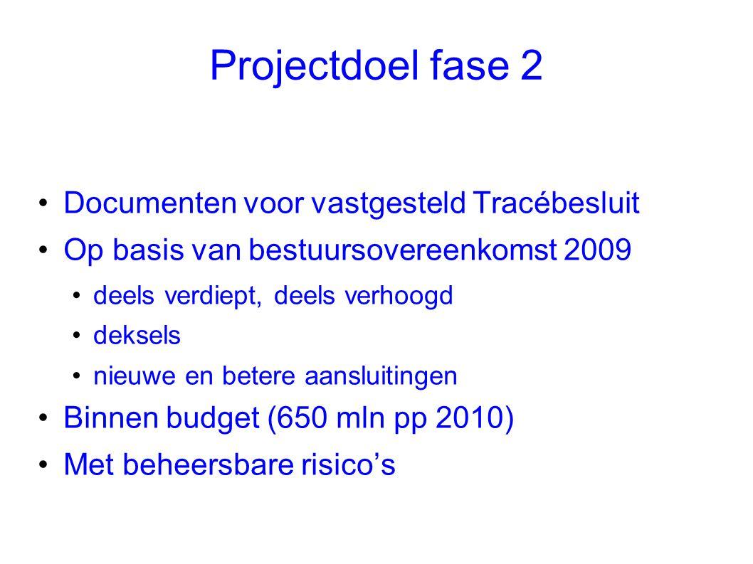 Projectdoel fase 2 •Documenten voor vastgesteld Tracébesluit •Op basis van bestuursovereenkomst 2009 •deels verdiept, deels verhoogd •deksels •nieuwe