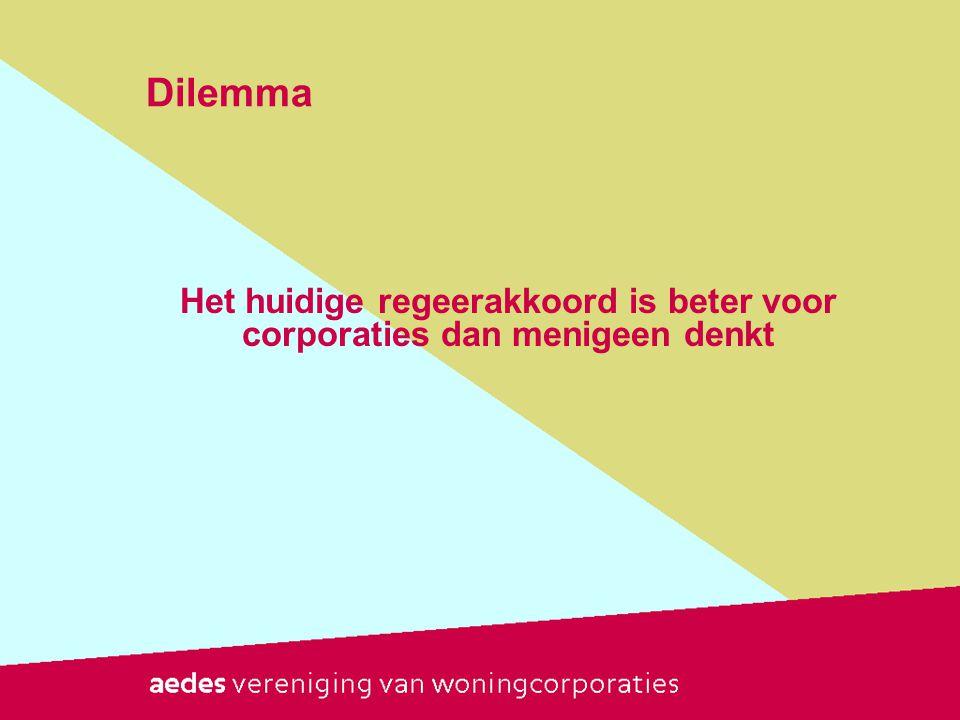 Dilemma Het huidige regeerakkoord is beter voor corporaties dan menigeen denkt