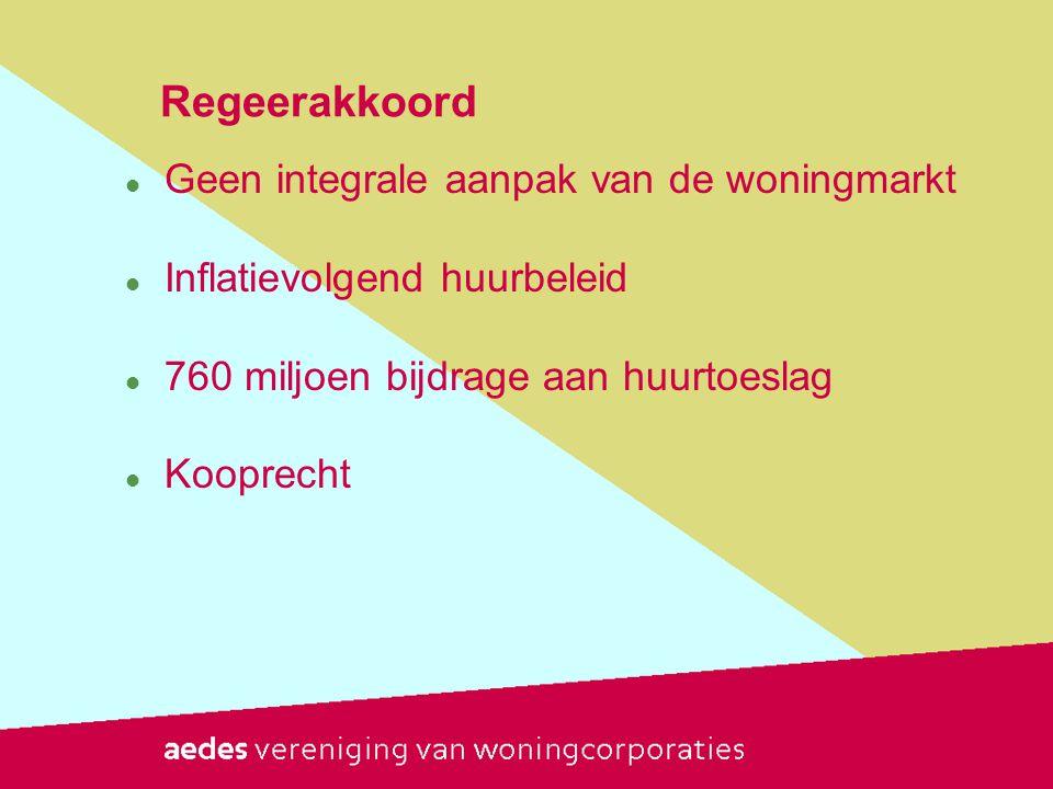 Regeerakkoord  Geen integrale aanpak van de woningmarkt  Inflatievolgend huurbeleid  760 miljoen bijdrage aan huurtoeslag  Kooprecht