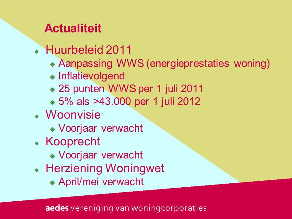 Actualiteit  Huurbeleid 2011  Aanpassing WWS (energieprestaties woning)  Inflatievolgend  25 punten WWS per 1 juli 2011  5% als >43.000 per 1 jul