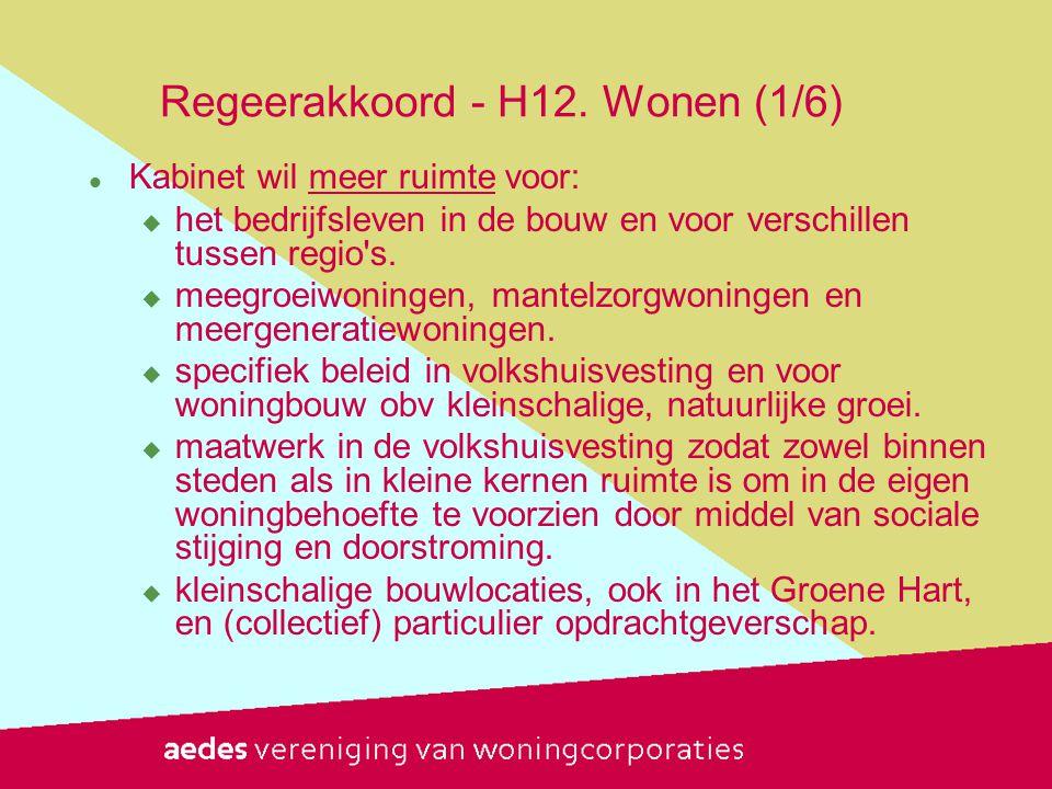 Regeerakkoord - H12. Wonen (1/6)  Kabinet wil meer ruimte voor:  het bedrijfsleven in de bouw en voor verschillen tussen regio's.  meegroeiwoningen