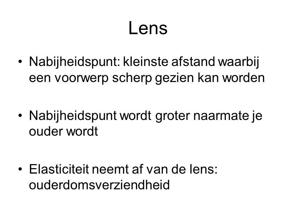 Lens •Nabijheidspunt: kleinste afstand waarbij een voorwerp scherp gezien kan worden •Nabijheidspunt wordt groter naarmate je ouder wordt •Elasticitei