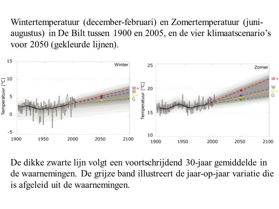 De dikke zwarte lijn volgt een voortschrijdend 30-jaar gemiddelde in de waarnemingen. De grijze band illustreert de jaar-op-jaar variatie die is afgel